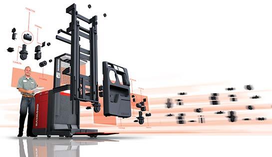 Blog, Lift Truck Replacement